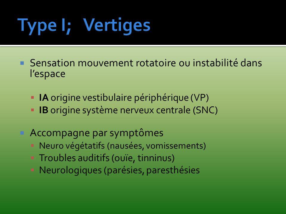 Sensation mouvement rotatoire ou instabilité dans lespace IA origine vestibulaire périphérique (VP) IB origine système nerveux centrale (SNC) Accompag