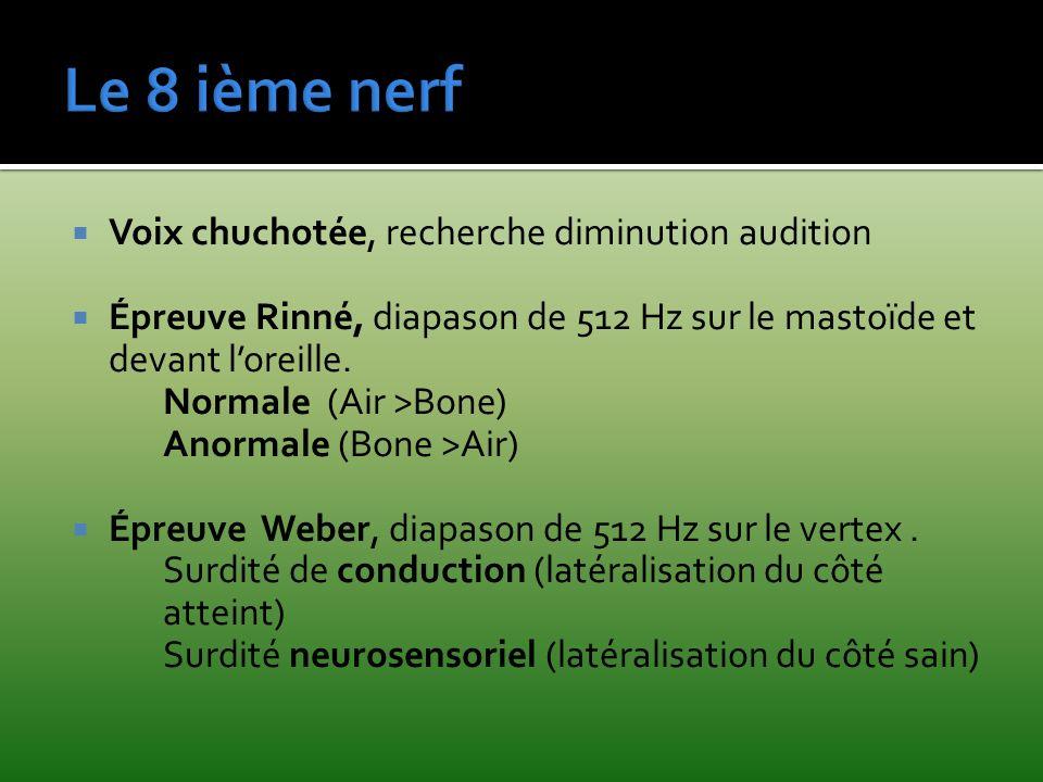 Voix chuchotée, recherche diminution audition Épreuve Rinné, diapason de 512 Hz sur le mastoïde et devant loreille. Normale (Air >Bone) Anormale (Bone