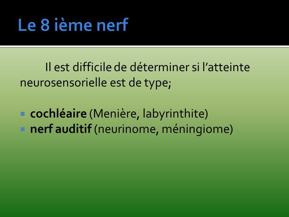 Il est difficile de déterminer si latteinte neurosensorielle est de type; cochléaire (Menière, labyrinthite) nerf auditif (neurinome, méningiome)
