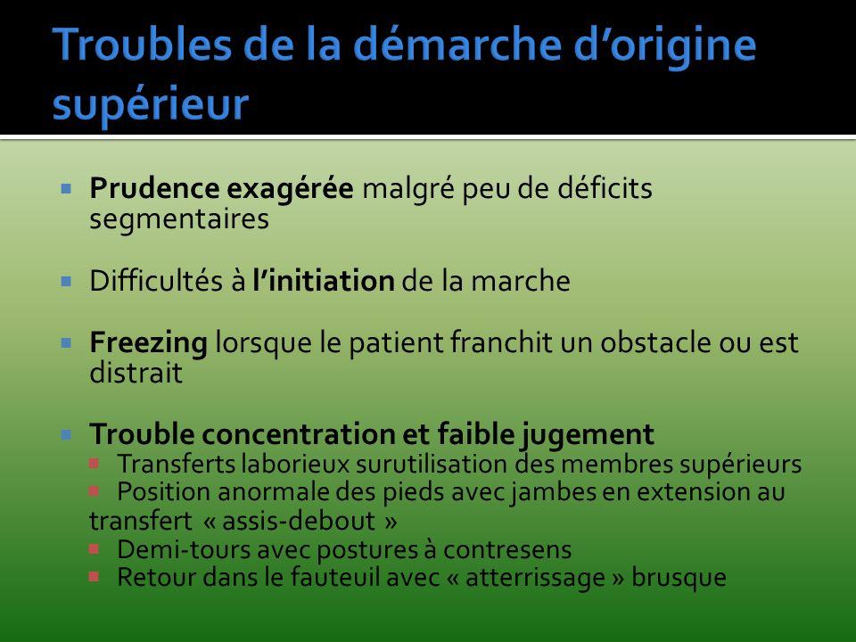 Prudence exagérée malgré peu de déficits segmentaires Difficultés à linitiation de la marche Freezing lorsque le patient franchit un obstacle ou est d