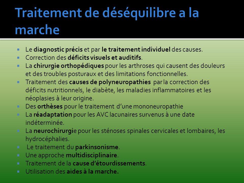 Le diagnostic précis et par le traitement individuel des causes. Correction des déficits visuels et auditifs. La chirurgie orthopédiques pour les arth