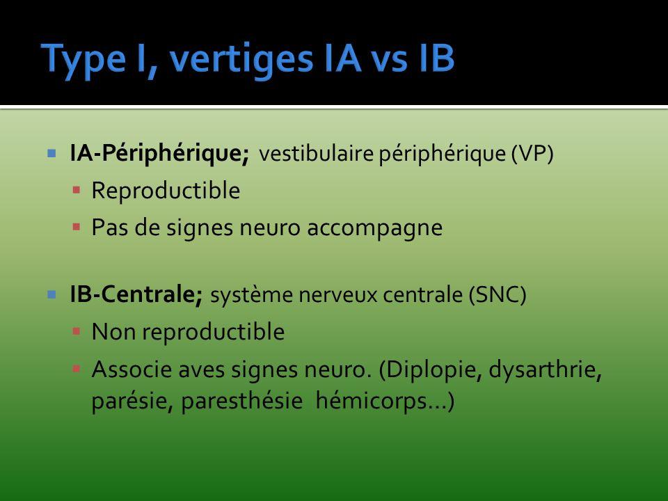 IA-Périphérique; vestibulaire périphérique (VP) Reproductible Pas de signes neuro accompagne IB-Centrale; système nerveux centrale (SNC) Non reproduct