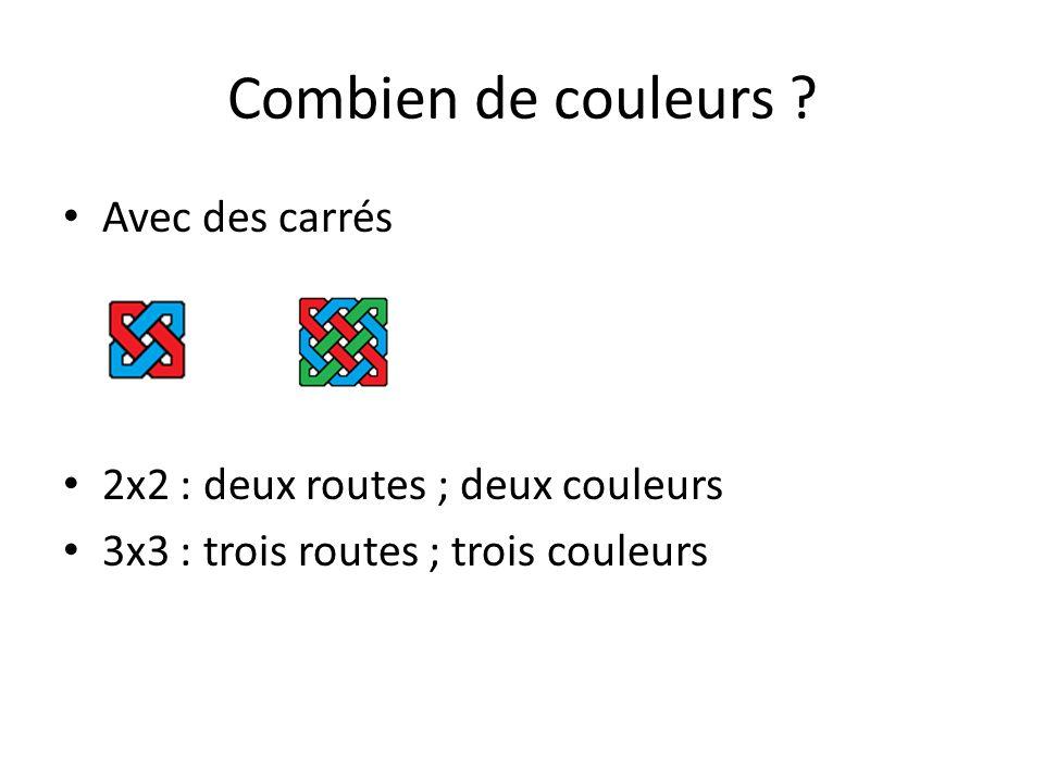 Combien de couleurs ? Avec des carrés ……………….. Eh oui quatre couleurs !