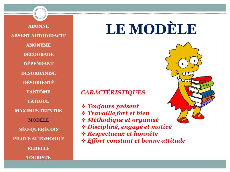 LE MODÈLE CARACTÉRISTIQUES Toujours présent Travaille fort et bien Méthodique et organisé Discipliné, engagé et motivé Respectueux et honnête Effort c