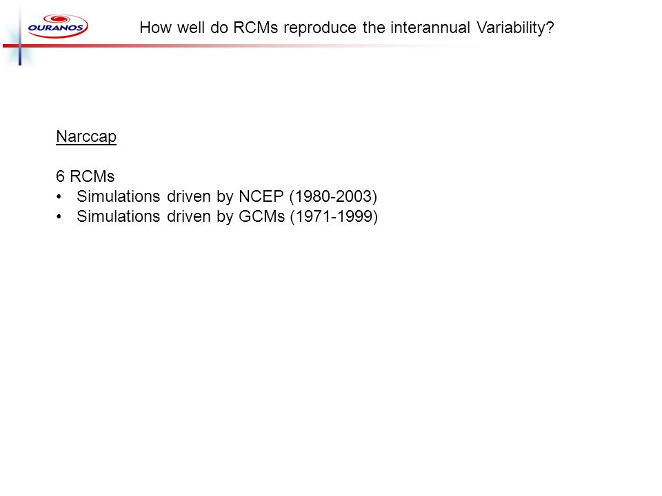 How well do RCMs reproduce the interannual Variability.