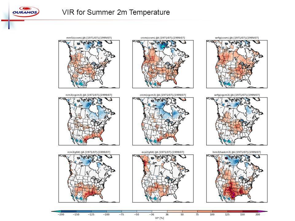 VIR for Summer 2m Temperature