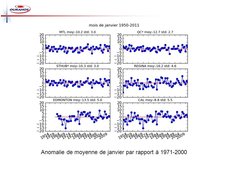 Anomalie de moyenne de janvier par rapport à 1971-2000