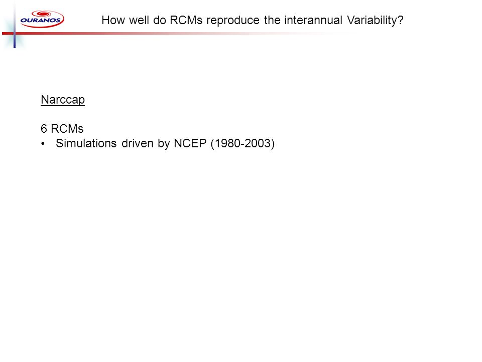 How well do RCMs reproduce the interannual Variability? Narccap 6 RCMs Simulations driven by NCEP (1980-2003)