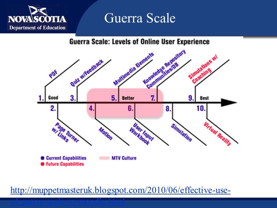 Guerra Scale http://1.bp.blogspot.com/_EgVWvek34x0/TATylqxIDUI/AA AAAAAAAI4/l_xMh1k0tso/s1600/guerratable.JPG
