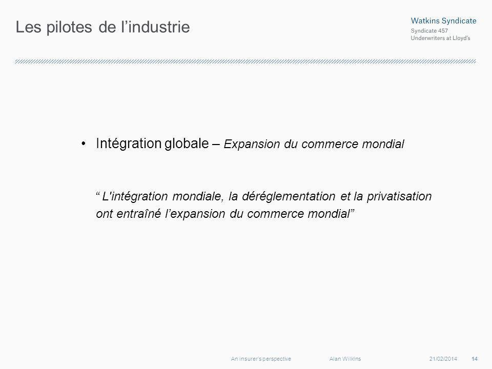 Les pilotes de lindustrie Intégration globale – Expansion du commerce mondial L'intégration mondiale, la déréglementation et la privatisation ont entr