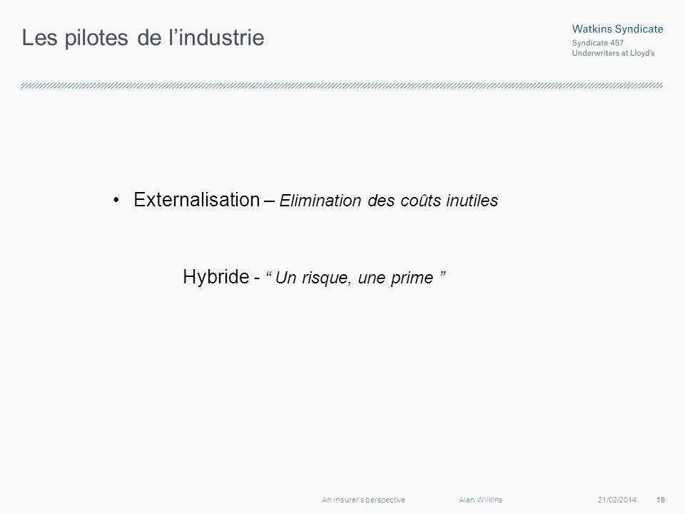 Les pilotes de lindustrie Externalisation – Elimination des coûts inutiles Hybride - Un risque, une prime 21/02/201418An insurers perspectiveAlan Wilkins