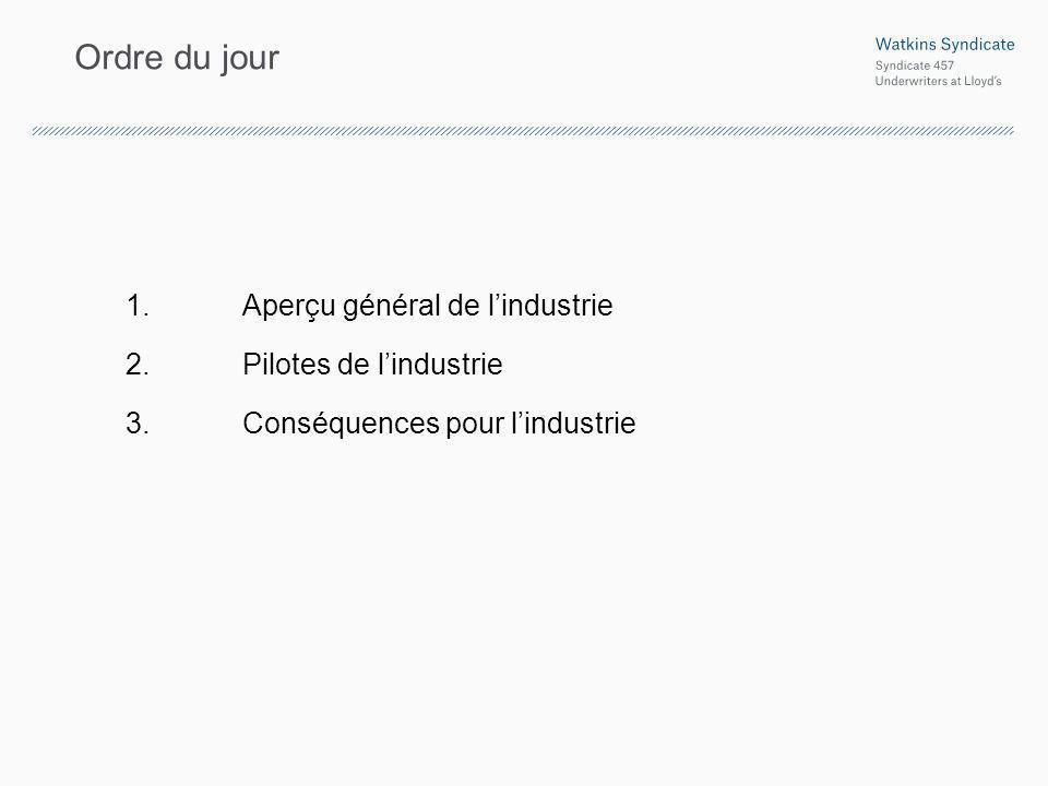 Ordre du jour 1.Aperçu général de lindustrie 2. Pilotes de lindustrie 3. Conséquences pour lindustrie