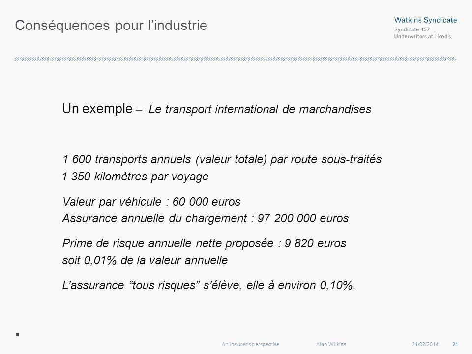 Conséquences pour lindustrie Un exemple – Le transport international de marchandises 1 600 transports annuels (valeur totale) par route sous-traités 1
