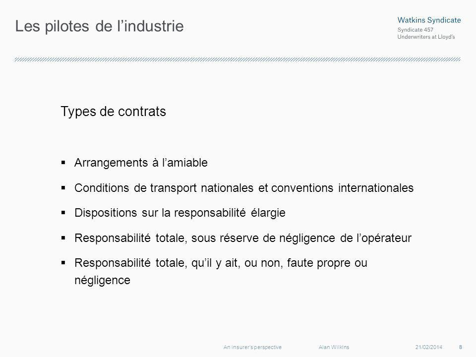 Les pilotes de lindustrie Types de contrats Arrangements à lamiable Conditions de transport nationales et conventions internationales Dispositions sur