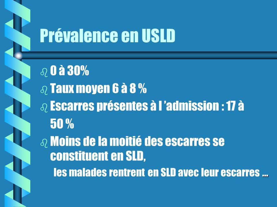 Prévalence en USLD b b 0 à 30% b b Taux moyen 6 à 8 % b b Escarres présentes à l admission : 17 à 50 % b b Moins de la moitié des escarres se constituent en SLD,...
