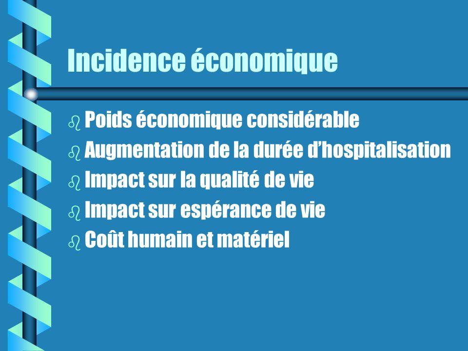 Incidence économique b Poids économique considérable b Augmentation de la durée dhospitalisation b Impact sur la qualité de vie b Impact sur espérance de vie b Coût humain et matériel
