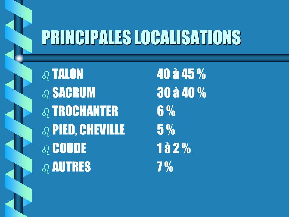 PRINCIPALES LOCALISATIONS b b TALON 40 à 45 % b b SACRUM 30 à 40 % b b TROCHANTER 6 % b b PIED, CHEVILLE 5 % b b COUDE 1 à 2 % b b AUTRES7 %