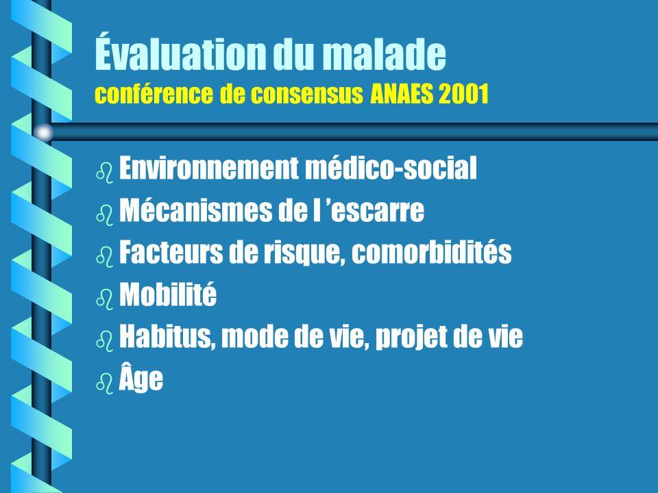 Évaluation du malade conférence de consensus ANAES 2001 b b Environnement médico-social b b Mécanismes de l escarre b b Facteurs de risque, comorbidités b b Mobilité b b Habitus, mode de vie, projet de vie b b Âge