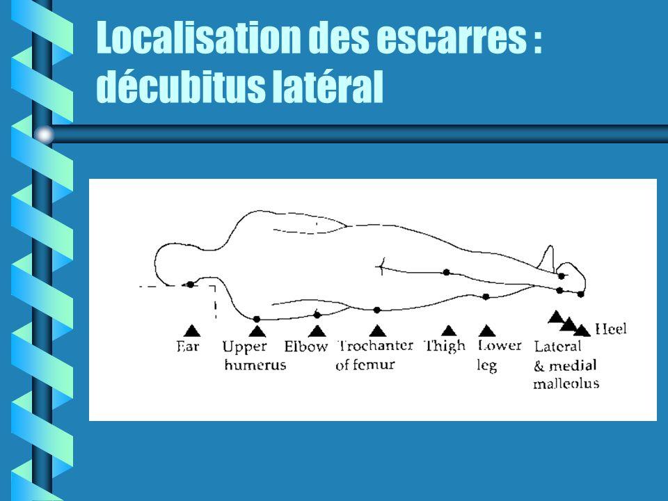 Localisation des escarres : décubitus latéral