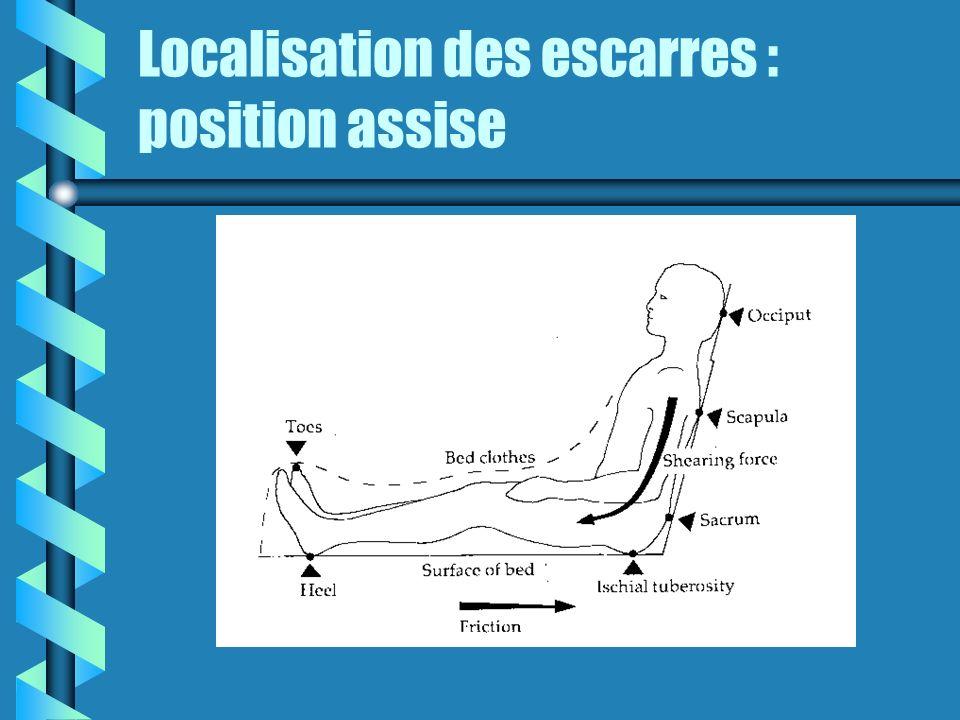 Localisation des escarres : position assise