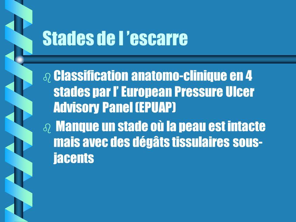 Stades de l escarre b b Classification anatomo-clinique en 4 stades par l European Pressure Ulcer Advisory Panel (EPUAP) b b Manque un stade où la peau est intacte mais avec des dégâts tissulaires sous- jacents