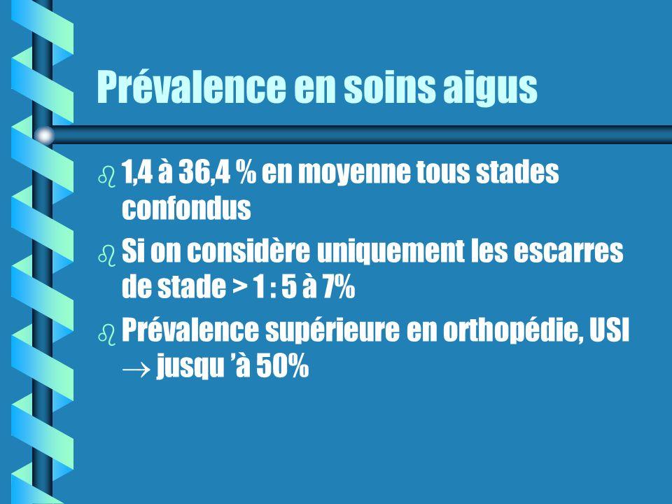 Prévalence en soins aigus b b 1,4 à 36,4 % en moyenne tous stades confondus b b Si on considère uniquement les escarres de stade > 1 : 5 à 7% b b Prévalence supérieure en orthopédie, USI jusqu à 50%