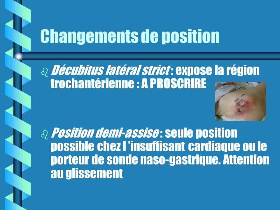 Changements de position b Décubitus latéral strict : expose la région trochantérienne : A PROSCRIRE b Position demi-assise : seule position possible chez l insuffisant cardiaque ou le porteur de sonde naso-gastrique.