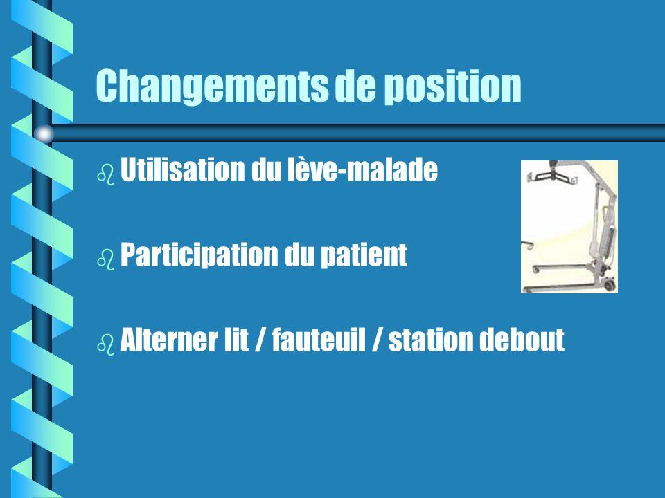 Changements de position b Utilisation du lève-malade b Participation du patient b Alterner lit / fauteuil / station debout