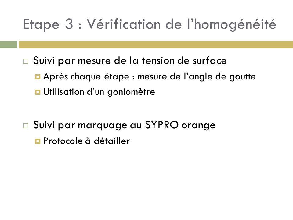 Etape 3 : Vérification de lhomogénéité Suivi par mesure de la tension de surface Après chaque étape : mesure de langle de goutte Utilisation dun gonio