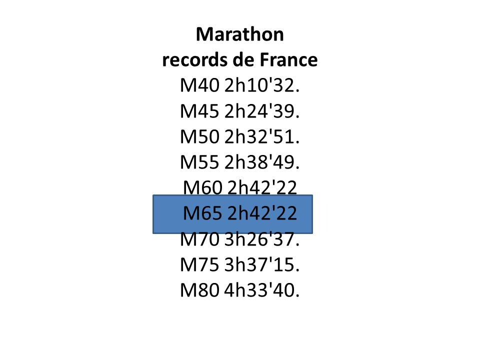 Marathon records de France M40 2h10 32. M45 2h24 39.