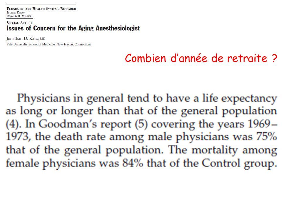 Combien dannée de retraite ?