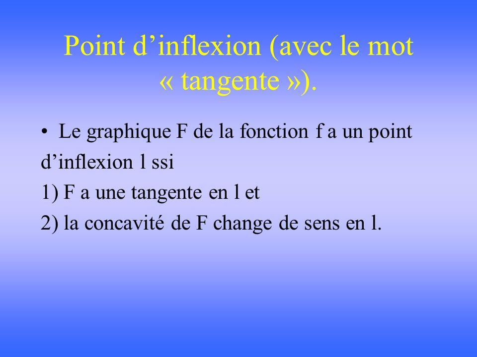Définition de concavité. F étant une fonction dérivable deux fois dans lintervalle l *dans l, le graphique de f(x) tourne sa concavité vers le haut ss