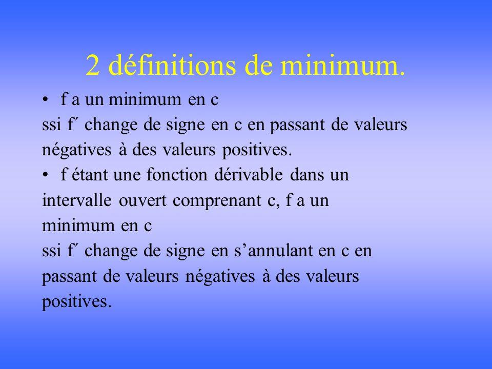 2 définitions de maximum. f a un maximum en c ssi f´ change de signe en c en passant de valeurs positives à des valeurs négatives. f étant une fonctio