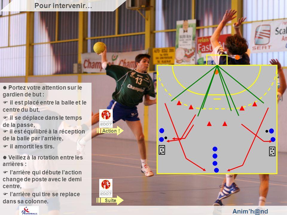 Animh@nd Portez votre attention sur le gardien de but : il est placé entre la balle et le centre du but, il se déplace dans le temps de la passe, il est équilibré à la réception de la balle par larrière, il amortit les tirs.