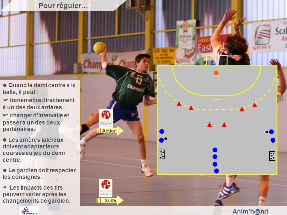 Animh@nd Quand le demi centre a la balle, il peut : transmettre directement à un des deux arrières, changer dintervalle et passer à un des deux partenaires.