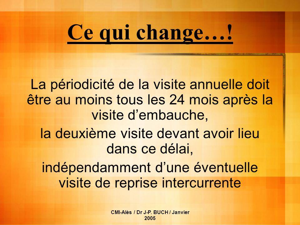 CMI-Alès / Dr J-P.BUCH / Janvier 2005 Ce qui change….