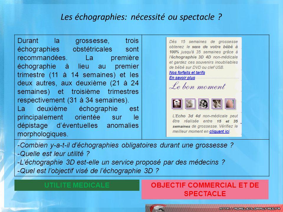 Les échographies: nécessité ou spectacle ? Durant la grossesse, trois échographies obstétricales sont recommandées. La première échographie à lieu au