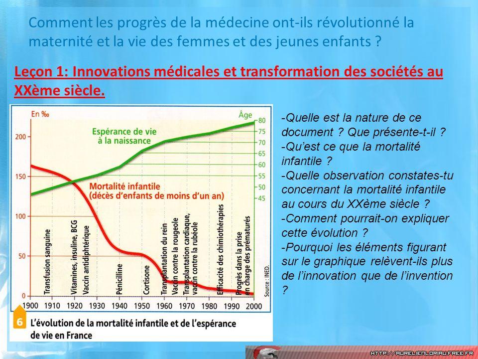 Comment les progrès de la médecine ont-ils révolutionné la maternité et la vie des femmes et des jeunes enfants ? Leçon 1: Innovations médicales et tr
