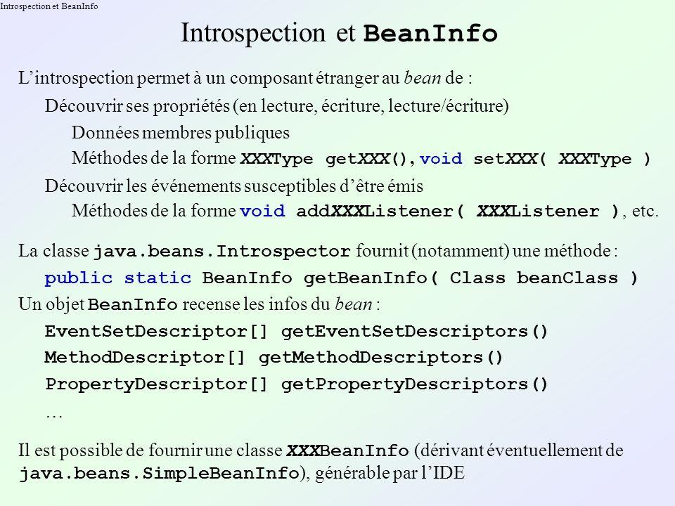 Introspection et BeanInfo Lintrospection permet à un composant étranger au bean de : Découvrir ses propriétés (en lecture, écriture, lecture/écriture) Découvrir les événements susceptibles dêtre émis Données membres publiques Méthodes de la forme XXXType getXXX(), void setXXX( XXXType ) Méthodes de la forme void addXXXListener( XXXListener ), etc.