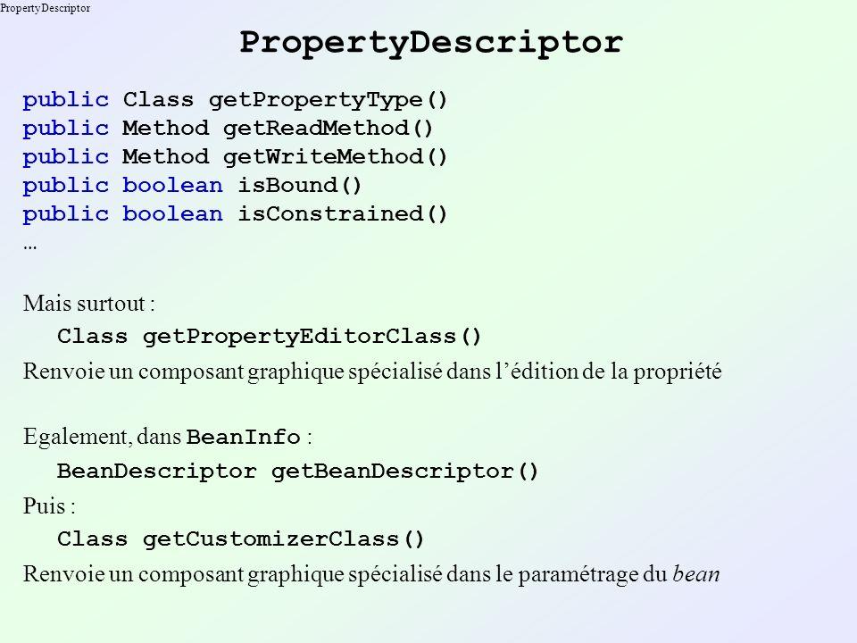 PropertyDescriptor Mais surtout : public Class getPropertyType() public Method getReadMethod() public Method getWriteMethod() public boolean isBound() public boolean isConstrained() … Class getPropertyEditorClass() Renvoie un composant graphique spécialisé dans lédition de la propriété Egalement, dans BeanInfo : BeanDescriptor getBeanDescriptor() Puis : Class getCustomizerClass() Renvoie un composant graphique spécialisé dans le paramétrage du bean