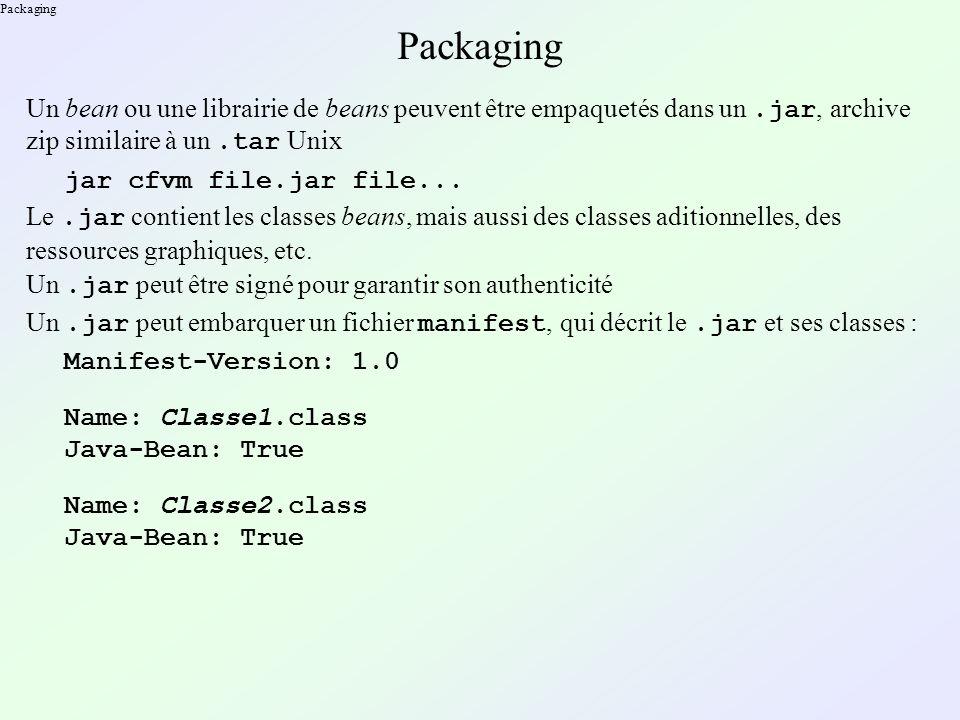 Packaging Un bean ou une librairie de beans peuvent être empaquetés dans un.jar, archive zip similaire à un.tar Unix Le.jar contient les classes beans, mais aussi des classes aditionnelles, des ressources graphiques, etc.