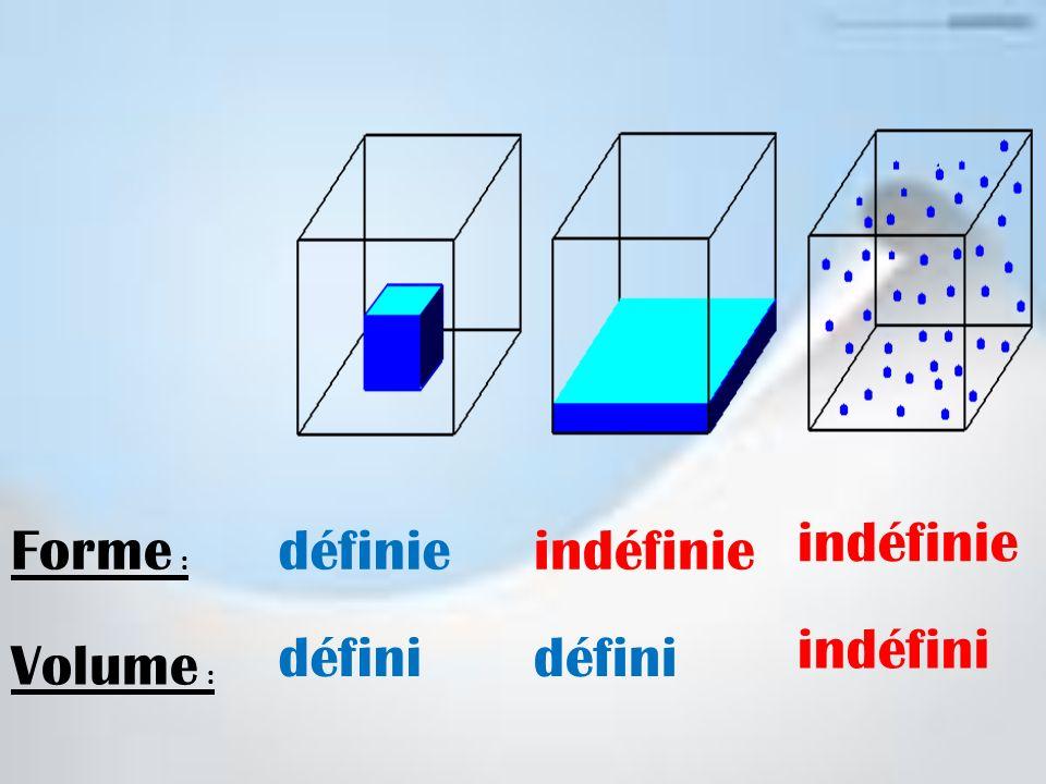 - ils ont un volume _____ et une forme ______ - ils sont incompressibles - les particules font partie dun réseau - ils ne se diffusent pas Les propriétés des 3 états de la matière.