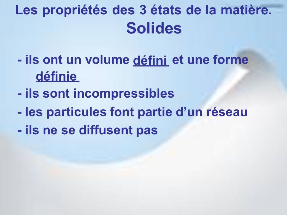 - ils ont un volume _____ et une forme ______ - ils sont incompressibles - les particules font partie dun réseau - ils ne se diffusent pas Les proprié