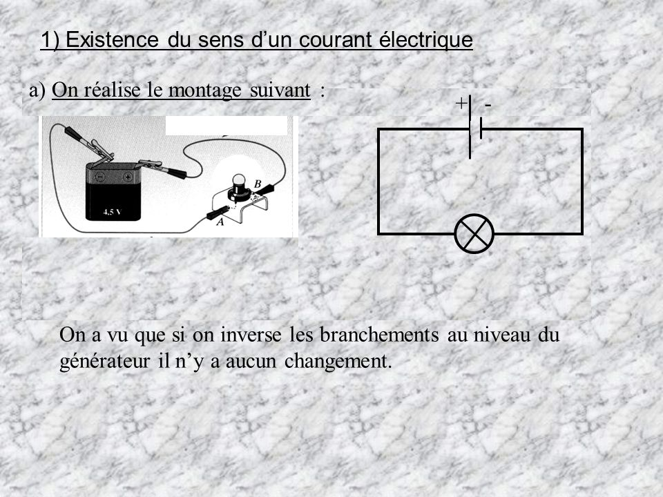 1) Existence du sens dun courant électrique a) On réalise le montage suivant : + - On a vu que si on inverse les branchements au niveau du générateur il ny a aucun changement.