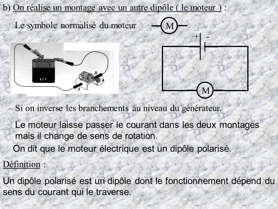 b) On réalise un montage avec un autre dipôle ( le moteur ) : Si on inverse les branchements au niveau du générateur. Le moteur laisse passer le coura