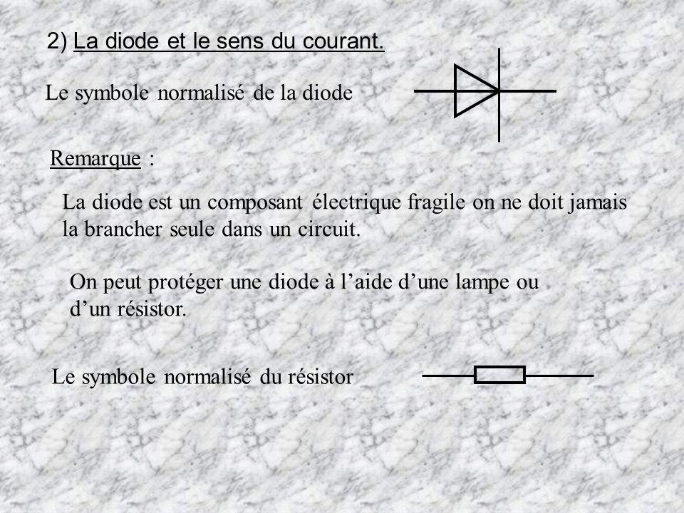 2) La diode et le sens du courant. Le symbole normalisé de la diode Remarque : La diode est un composant électrique fragile on ne doit jamais la branc