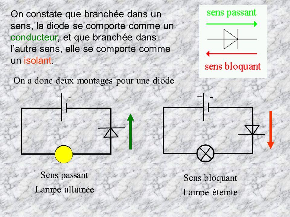 On constate que branchée dans un sens, la diode se comporte comme un conducteur, et que branchée dans lautre sens, elle se comporte comme un isolant.