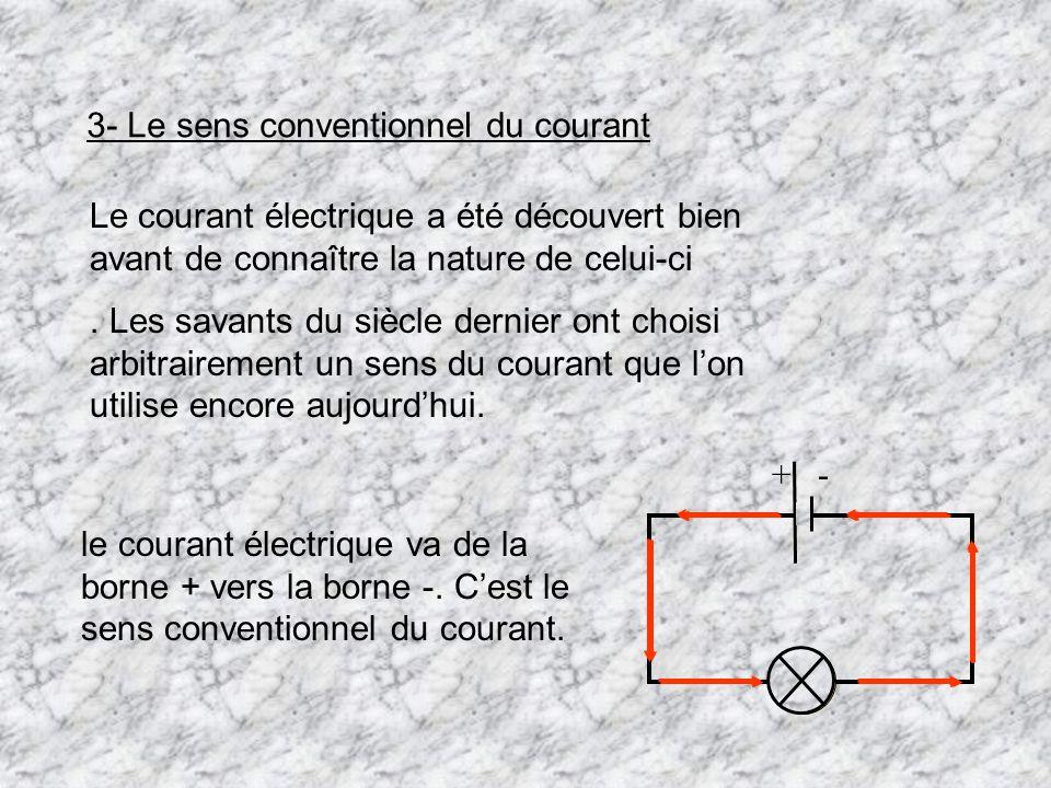 3- Le sens conventionnel du courant Le courant électrique a été découvert bien avant de connaître la nature de celui-ci. Les savants du siècle dernier