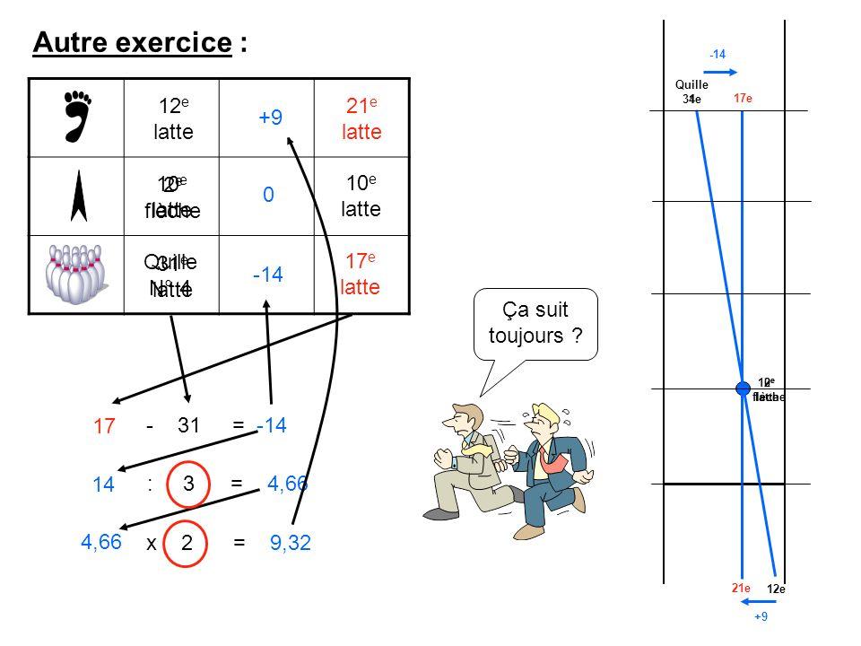 Autre exercice : 12e 21e 2 e flèche Quille N° 4 2 e flèche Quille 4 10 e latte 31 e latte 31e 10 e latte 17 e latte 17e 12 e latte 17 - 31 = -14 14 :