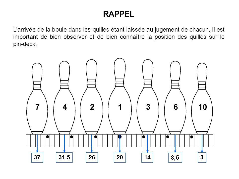 Larrivée de la boule dans les quilles étant laissée au jugement de chacun, il est important de bien observer et de bien connaître la position des quilles sur le pin-deck.